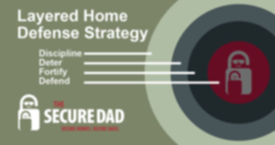 Layered Home Defense Strategy | The Secure Dad