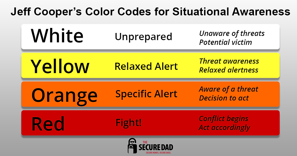 Jeff Cooper Color Codes | Situational Awareness | The Secure Dad | Secure Dad