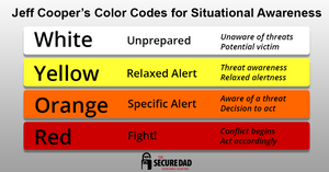 Jeff Cooper Color Codes | Situational Awareness | The Secure Dad | Secure Dad | Family Security
