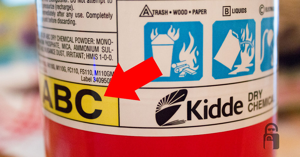 Fire Extinguisher | The Secure Dad 101 | Fire Safety | Secure Dad | ABC | Kiddie