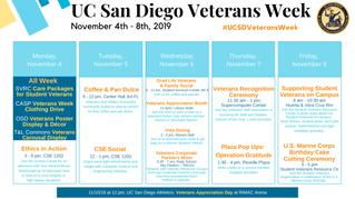 UCSD's Veterans Week