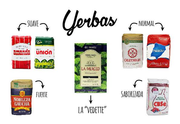 BuenosAires_mate_yerba_tutorial