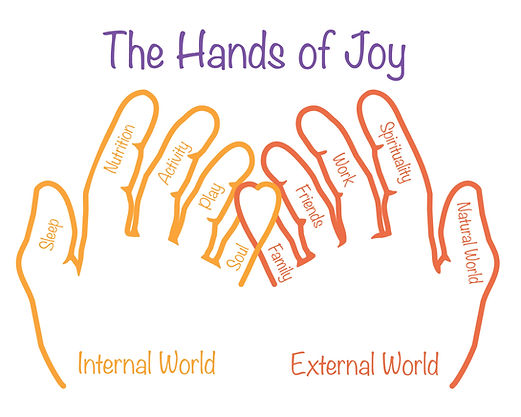 hands of joy diagram B.jpg