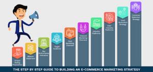 e-commerce marketing ways