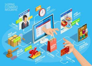 shopping e-commerce infographic visual