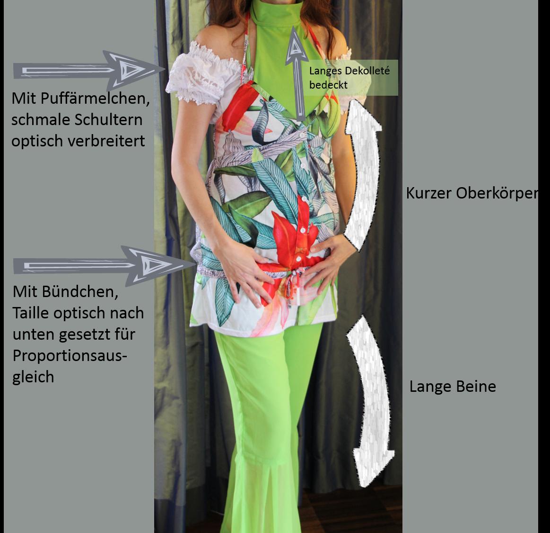 Bildgallerie_Ausschnitt_grün_ganz_Beschreibung.png