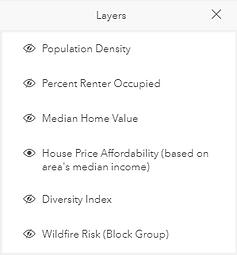 Demographics Dashboard - Layers