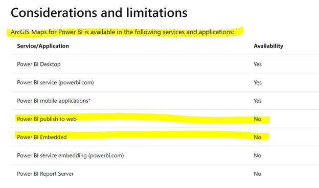 Screenshot of Microsoft website showing where ArcGIS Maps for Power BI is available and unavailable