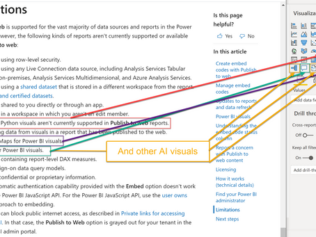 AI in Power BI: Know Your Audience