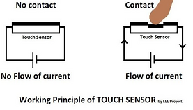 touch sensor.png