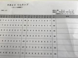 「やきとり りんカップ」開催!!