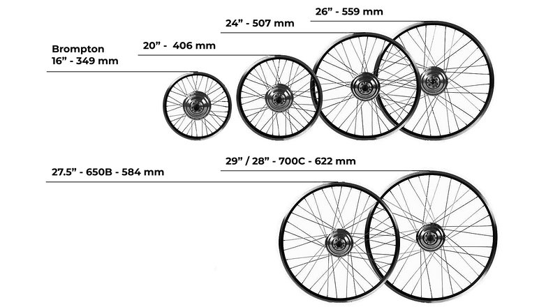 Whats My Wheel Size - Unlimited v2.png