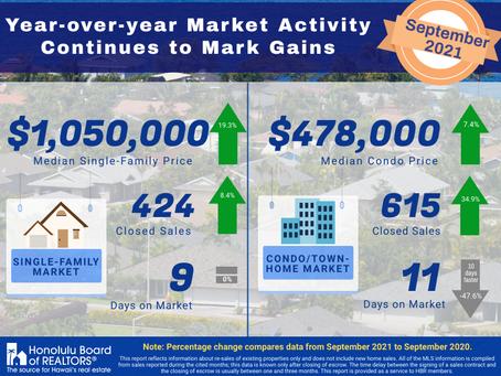September 2021: Market Update