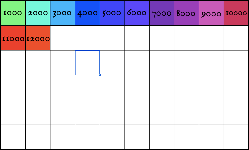 rectangle coloured in to show 12000 words progress on  The Wonder Girls Book 2