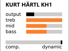 tonechart_kurt_haertl.png