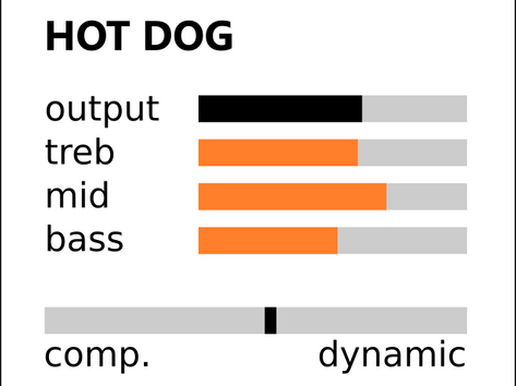 tonechart_Hot_Dog.png