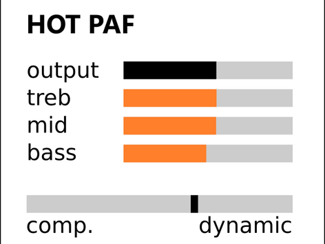 tonechart_hot_paf.png