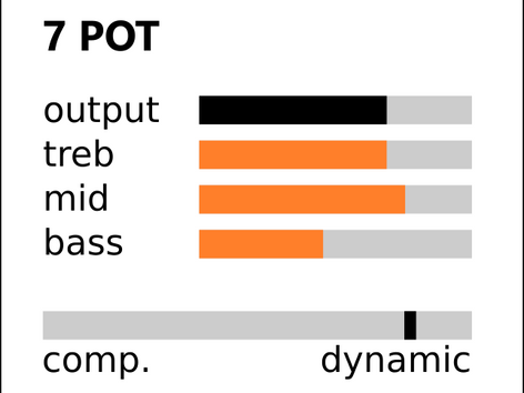 tonechart_7_pot.png