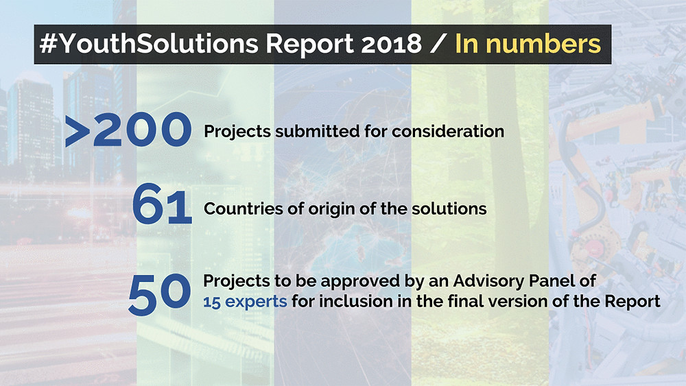 The 50 solutions were selected from 200+ submissions in 60+ countries!