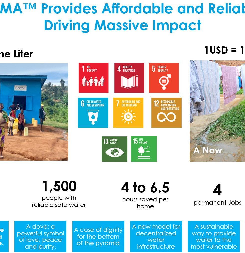 Each INUMA impact.JPG