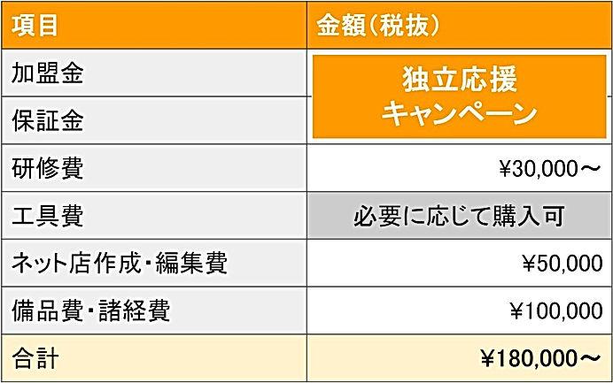 業務委託料金.jpg