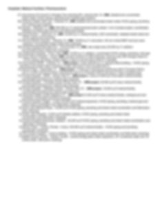 CKDD 3 - Hospitals-Medical-Pharmaceutica