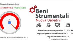 "BENI STRUMENTALI ""NUOVA SABATINI"" - CHIUSURA SPORTELLO"