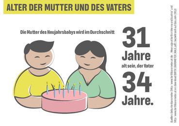 ÖAW-Infografik-NeujahrsBaby-einzeln-A5-