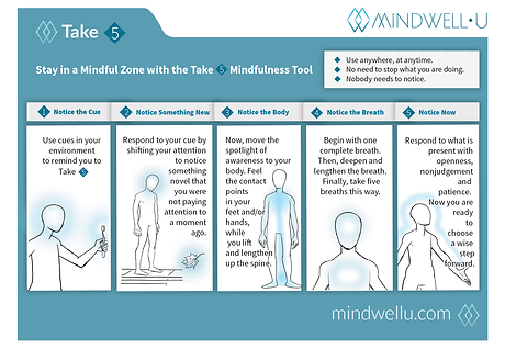 five easy steps to better mindfulness infographic 30 day challenge