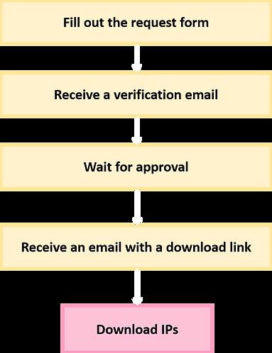 IP GO 2.0 application flow.png