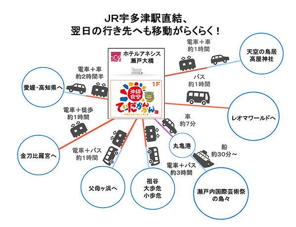外国からのルート日本語 下半分.jpg