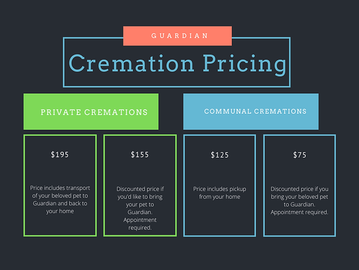 Cremation Pricing Chart.png