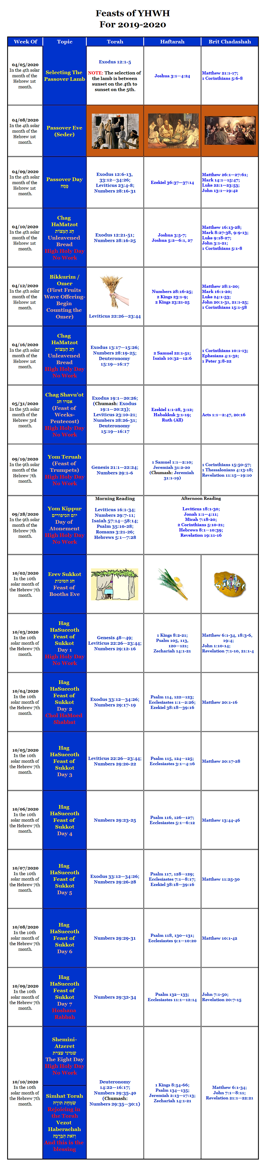 Feasts of YHWH for 2019-2020.png