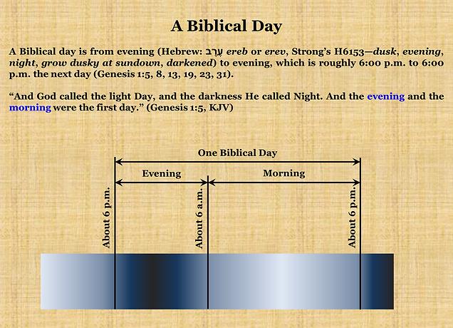 A Biblical Day
