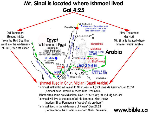 Mount Sinai is locate were Ishmael lived
