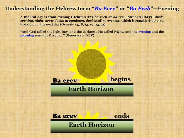 """Understanding the Hebrew term """"Ba Erev"""" or """"Ba Ereb"""" -- Evening"""