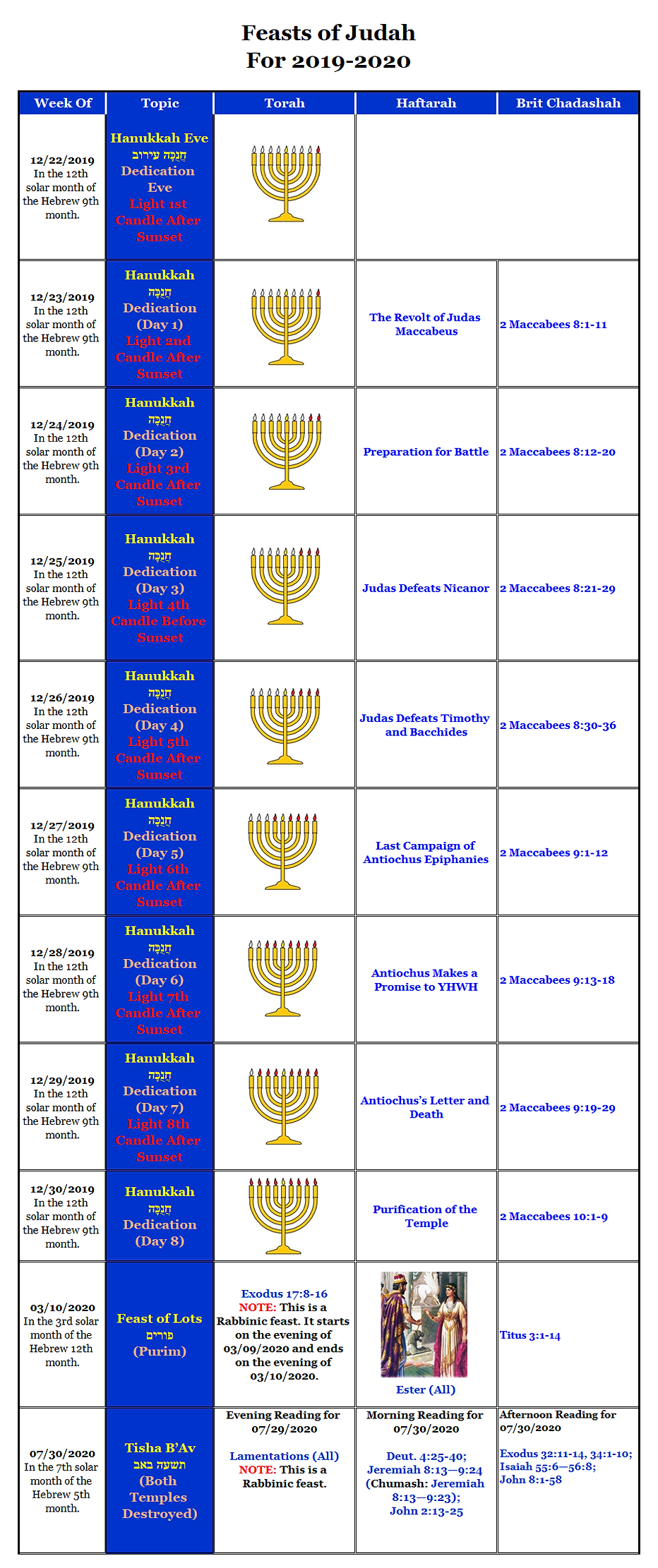 Feasts of Judah for 2019-2020.png