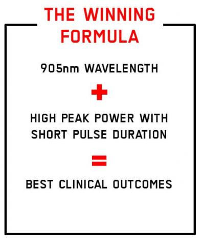 The Winning Formula Laser.jpg