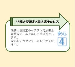 6つの安心④