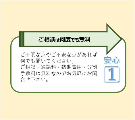 6つの安心①