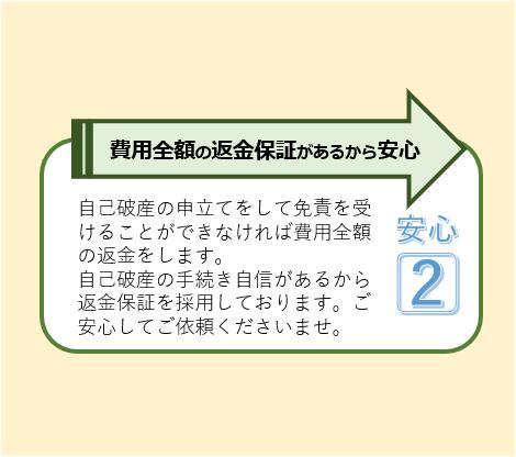 6つの安心②