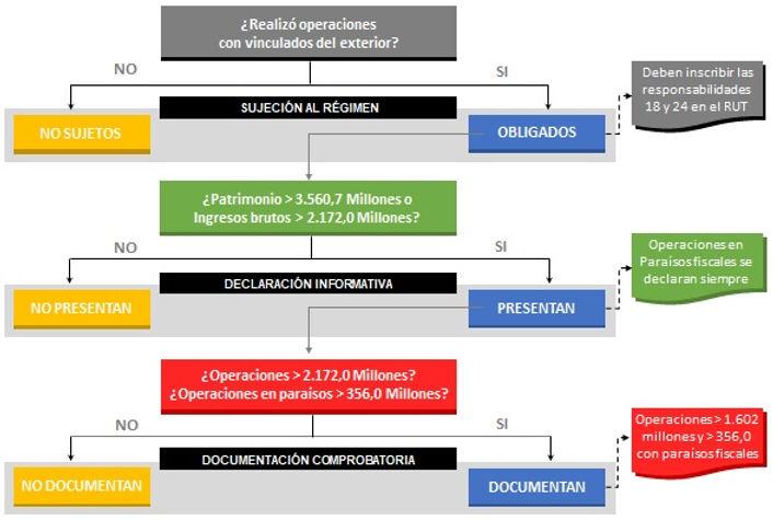 Obligaciones_formales_2020.jpg