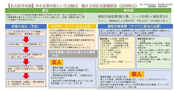 空気清浄機 補助金資料.jpg