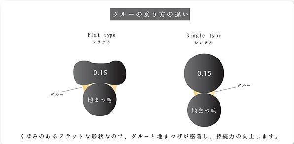 flat lash2.jpg