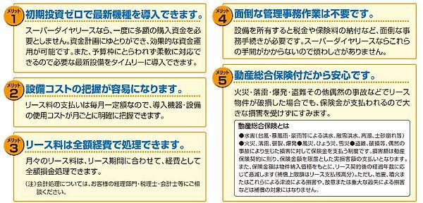 エアステリライザー リース契約 ポイント.jpg
