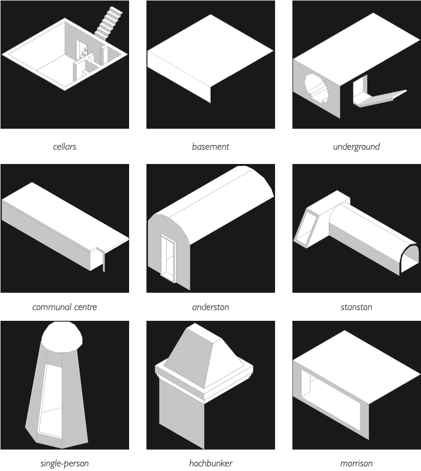 STUDY OF SHELTERS