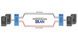 Esquema OLP - Optical Line Protetor