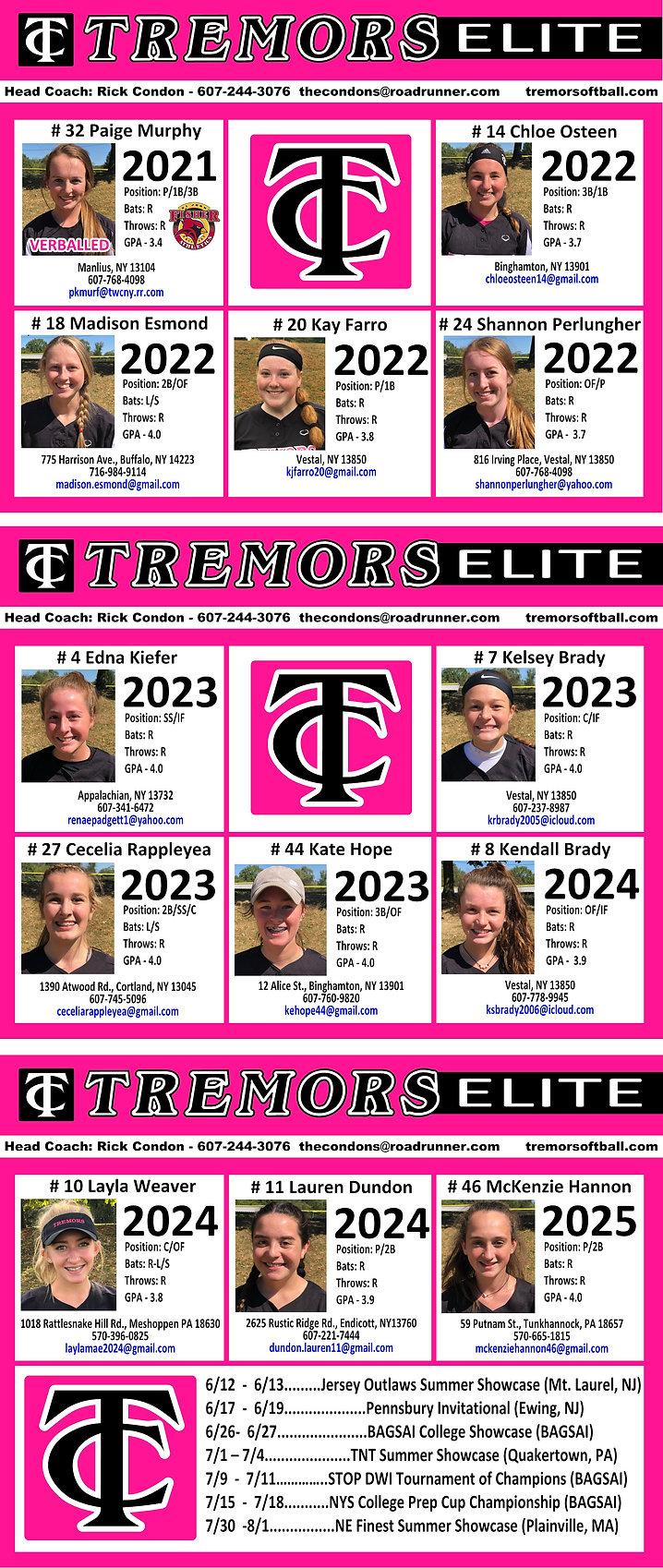 TC Tremors Elite profile - 2021 (2).jpg
