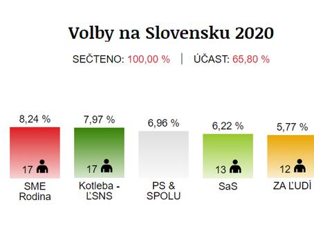 Čo znamenajú výsledky slovenských volieb ?