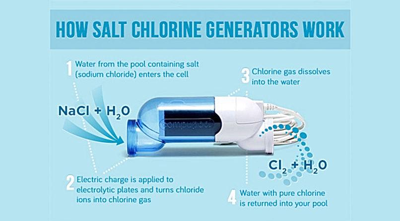 salt-chlorine-generators-infographic_.jp